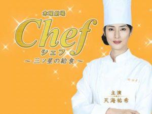chef-eye
